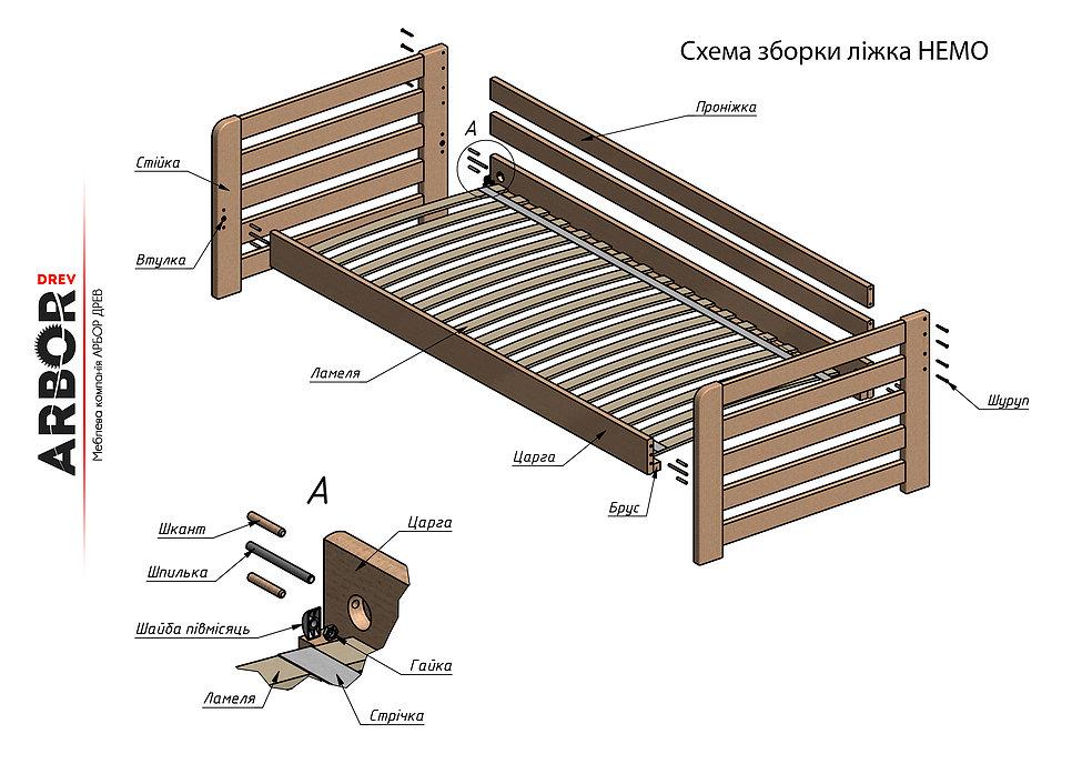 Дитяче ліжко Немо aeea39736db10